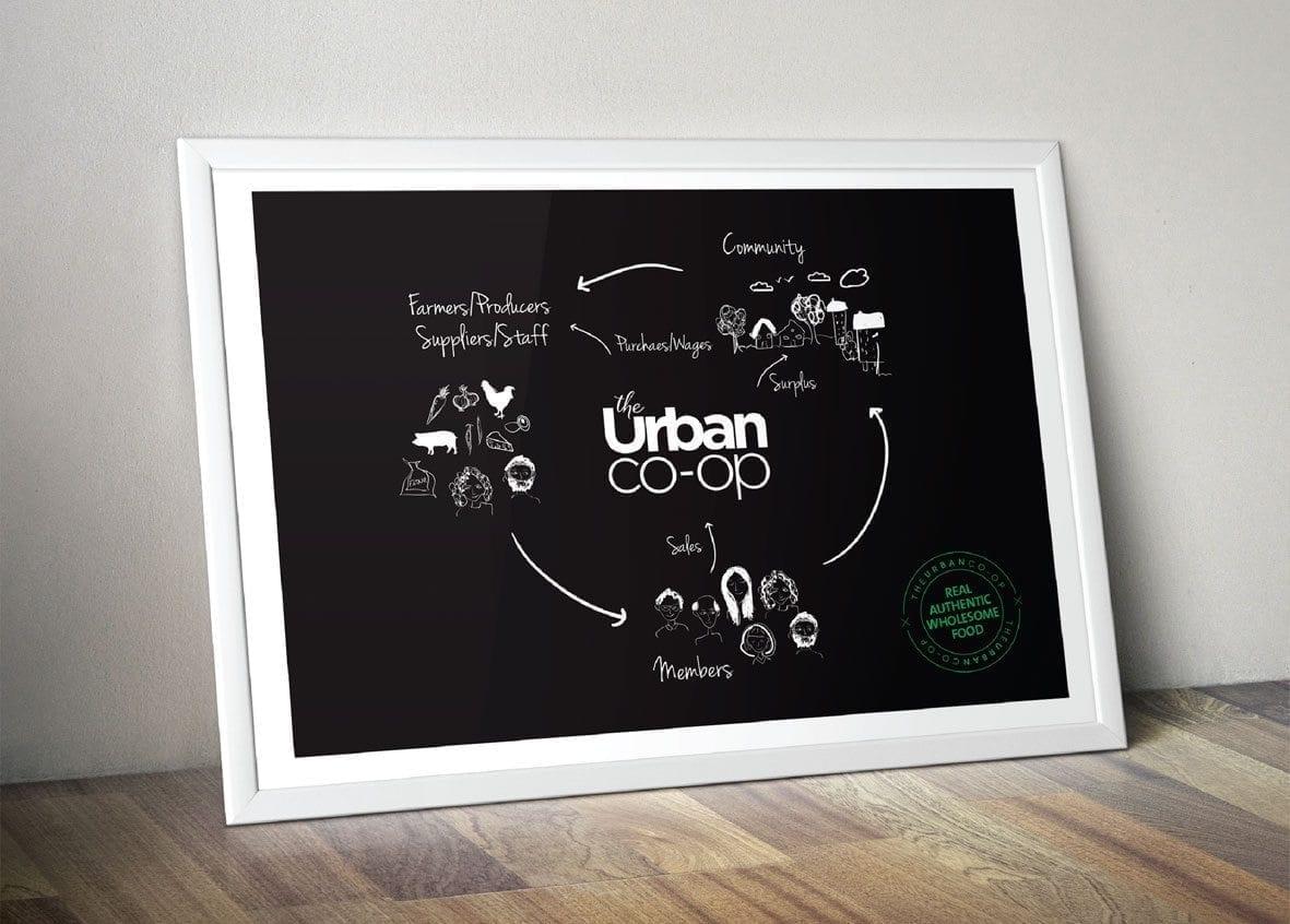 Ireland Graphic Design TUCO11